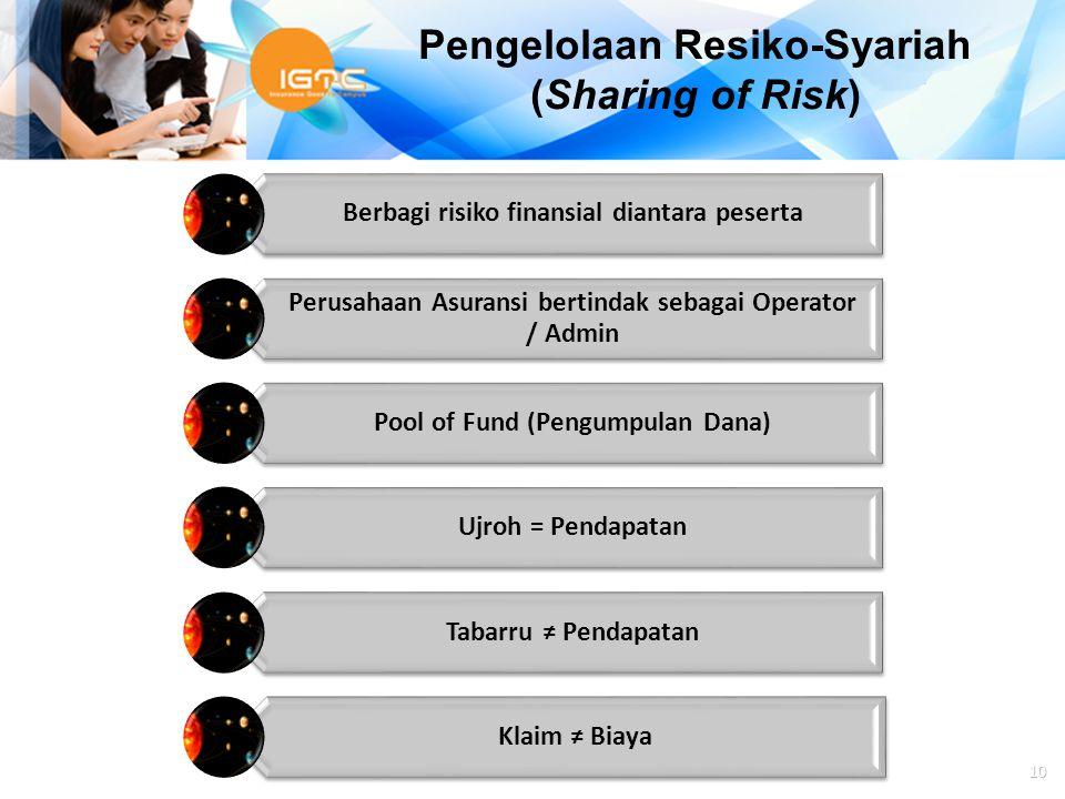 Agus Haryadi 10 Berbagi risiko finansial diantara peserta Perusahaan Asuransi bertindak sebagai Operator / Admin Pool of Fund (Pengumpulan Dana) Ujroh