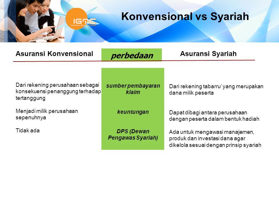 Asuransi Konvensional Asuransi Syariah Dari rekening perusahaan sebagai konsekuensi penanggung terhadap tertanggung Menjadi milik perusahaan sepenuhny