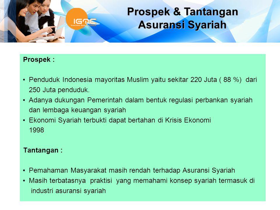 Prospek : Penduduk Indonesia mayoritas Muslim yaitu sekitar 220 Juta ( 88 %) dari 250 Juta penduduk. Adanya dukungan Pemerintah dalam bentuk regulasi