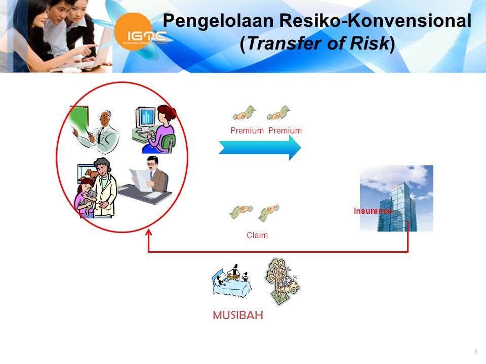 Agus Haryadi 4 Premium MUSIBAH Claim Insurance Pengelolaan Resiko-Konvensional (Transfer of Risk)