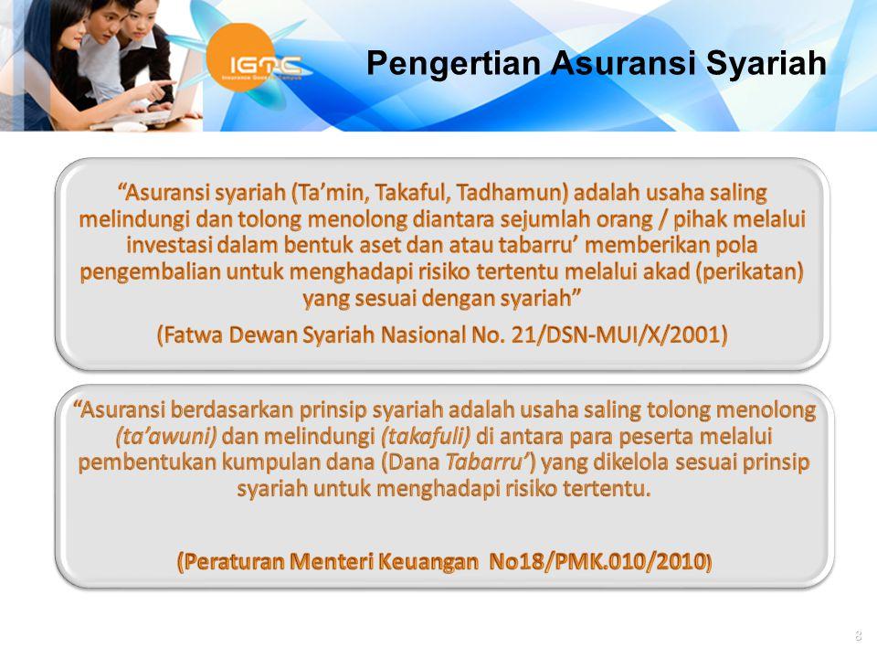 Agus Haryadi 9 PENGELOLAAN RESIKO (Asuransi Syariah – Risk Sharing) RISK-SHARING BASED PESERTA Hibah MUSIBAH Pool of Hibah Fund Pengelolaan Resiko-Syariah (Sharing of Risk)