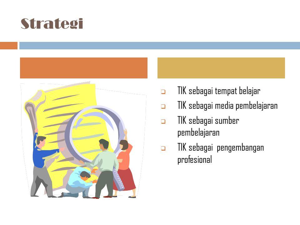 Strategi  TIK sebagai tempat belajar  TIK sebagai media pembelajaran  TIK sebagai sumber pembelajaran  TIK sebagai pengembangan profesional