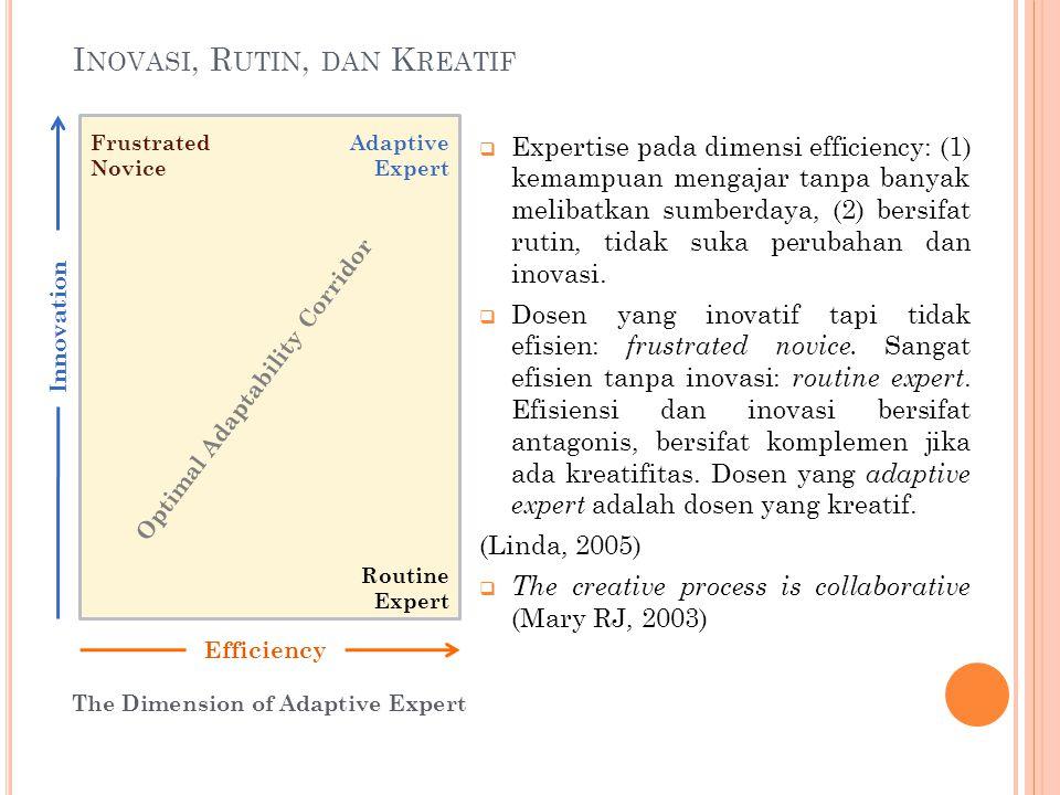 Expertise pada dimensi efficiency: (1) kemampuan mengajar tanpa banyak melibatkan sumberdaya, (2) bersifat rutin, tidak suka perubahan dan inovasi.