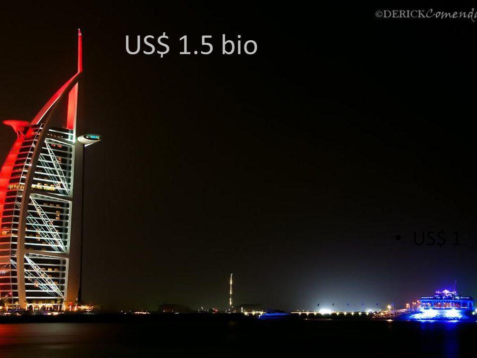 US$ 1 US$ 1.5 bio