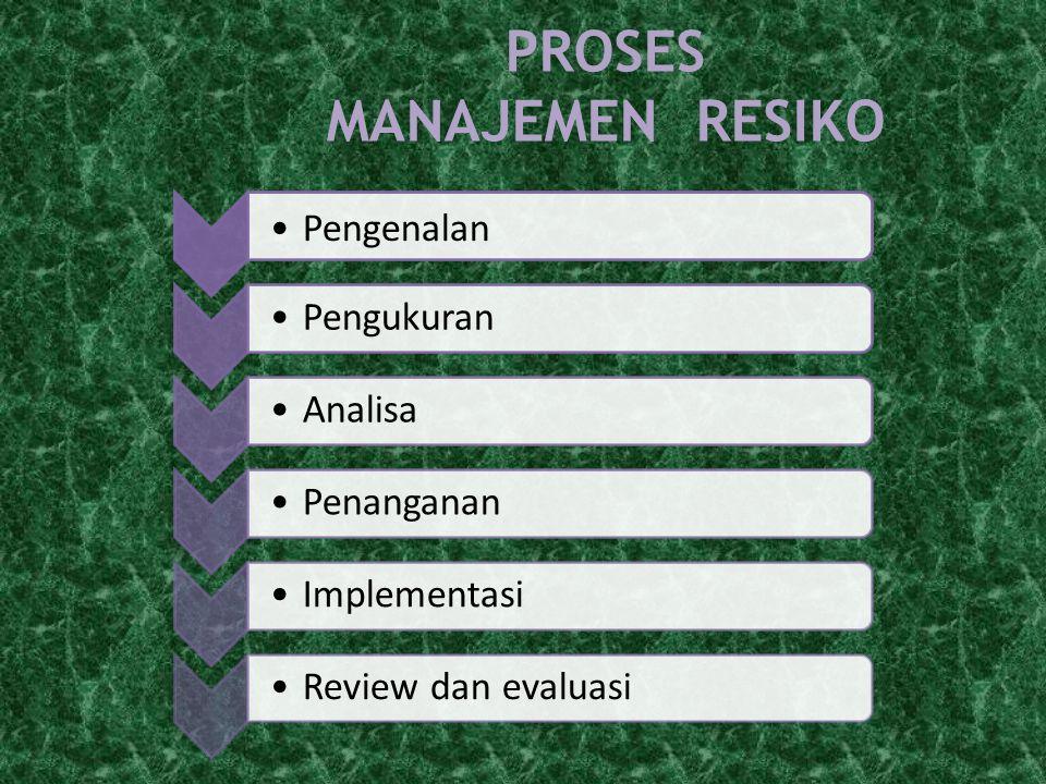 PROSES MANAJEMEN RESIKO Pengenalan PengukuranAnalisaPenangananImplementasiReview dan evaluasi