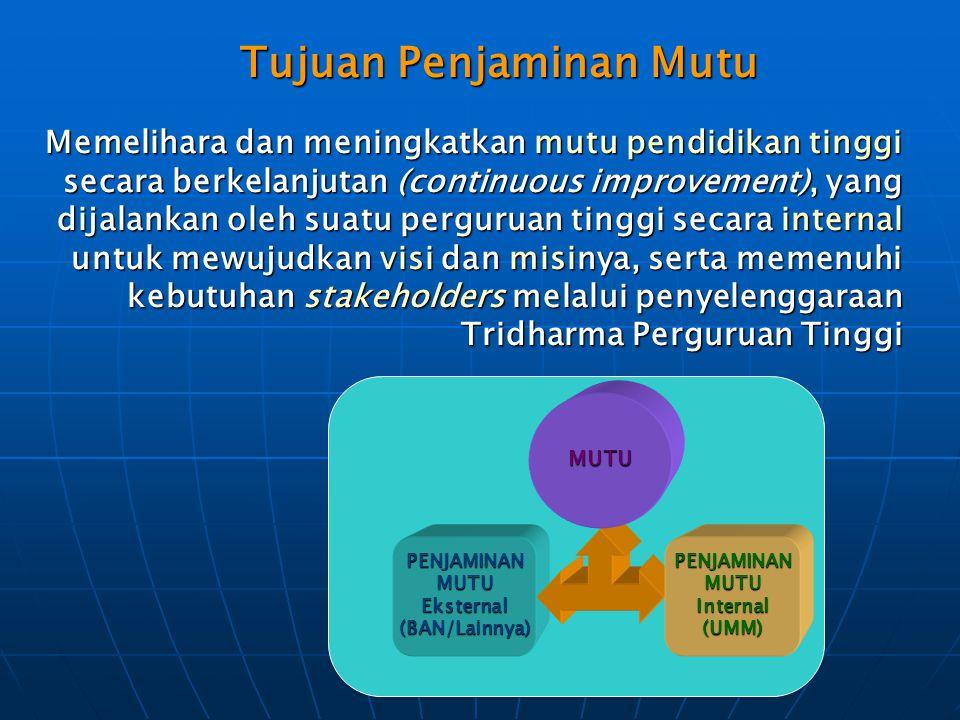 DOKUMENTASI  PRINSIP EFISIENSI & EFEKTIVITAS  FUNGSIONALITAS  ORGANISASI & SDM  DLL.