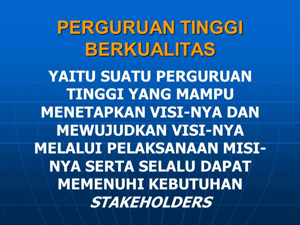 Proses -Silabus/RPKPS - Mahasiswa - Pengajar - Piranti dan Peralatan - Lingkungan - Anggaran - Dokumen - Peraturan - dll.