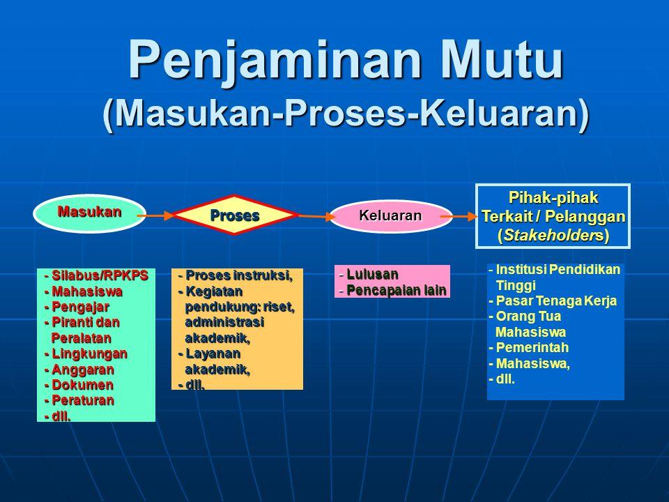 Proses -Silabus/RPKPS - Mahasiswa - Pengajar - Piranti dan Peralatan - Lingkungan - Anggaran - Dokumen - Peraturan - dll. Masukan Keluaran Pihak-pihak