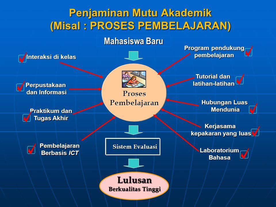 Pelaksanaan Penjaminan Mutu a.Komitmen b.Perubahan Paradigma c.Sikap Mental d.Pengorganisasian Agar penjaminan mutu pendidikan tinggi dapat dilaksanakan terdapat beberapa prasyarat yang harus dipenuhi