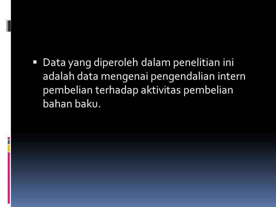  Data yang diperoleh dalam penelitian ini adalah data mengenai pengendalian intern pembelian terhadap aktivitas pembelian bahan baku.