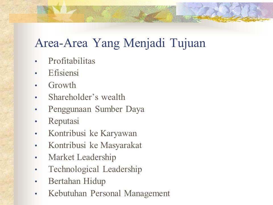 Area-Area Yang Menjadi Tujuan Profitabilitas Efisiensi Growth Shareholder's wealth Penggunaan Sumber Daya Reputasi Kontribusi ke Karyawan Kontribusi ke Masyarakat Market Leadership Technological Leadership Bertahan Hidup Kebutuhan Personal Management