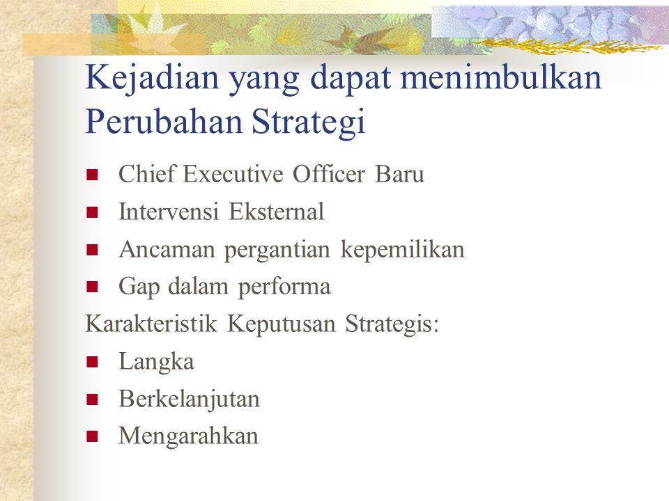Kejadian yang dapat menimbulkan Perubahan Strategi Chief Executive Officer Baru Intervensi Eksternal Ancaman pergantian kepemilikan Gap dalam performa