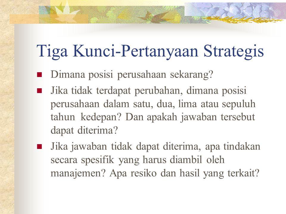 Tiga Kunci-Pertanyaan Strategis Dimana posisi perusahaan sekarang? Jika tidak terdapat perubahan, dimana posisi perusahaan dalam satu, dua, lima atau