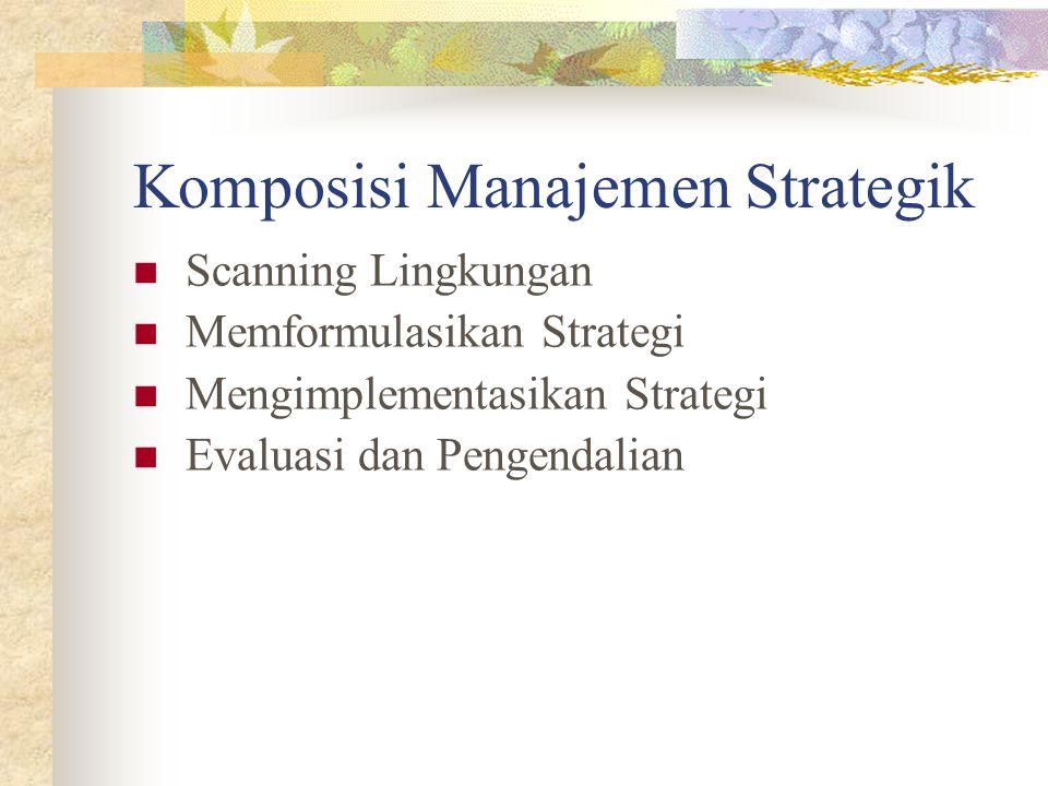 Unsur Dasar Dalam Proses Manajemen Strategik Scanning Lingkungan formulasi Strategi Evaluasi Implementasi Strategi