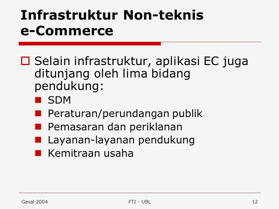 Gasal 2004FTI - UBL12 Infrastruktur Non-teknis e-Commerce  Selain infrastruktur, aplikasi EC juga ditunjang oleh lima bidang pendukung: SDM Peraturan