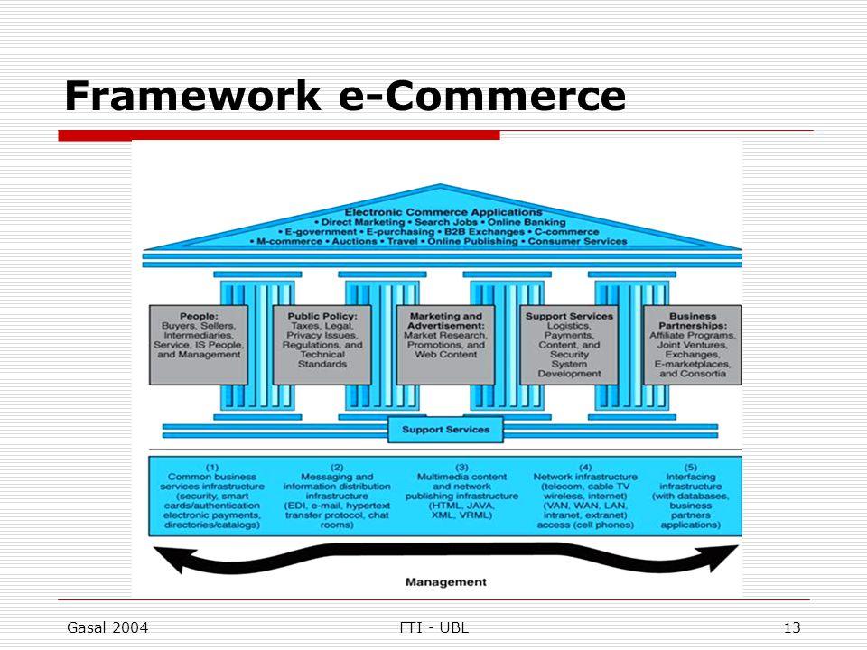 Gasal 2004FTI - UBL13 Framework e-Commerce