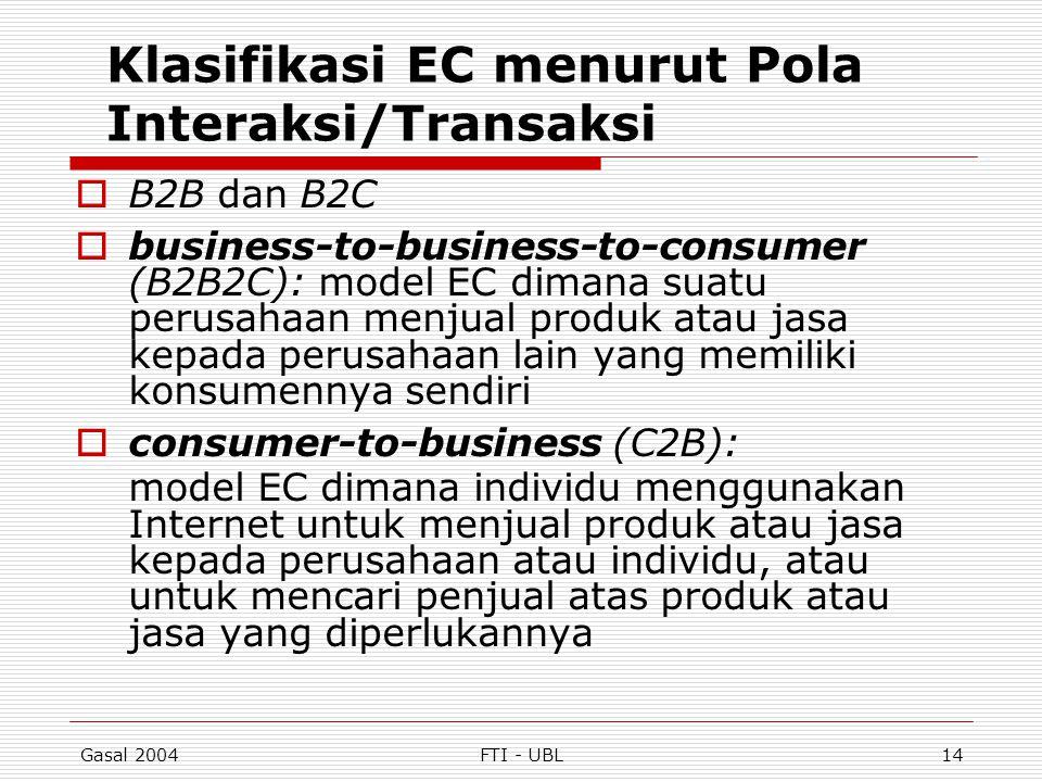 Gasal 2004FTI - UBL14 Klasifikasi EC menurut Pola Interaksi/Transaksi  B2B dan B2C  business-to-business-to-consumer (B2B2C): model EC dimana suatu