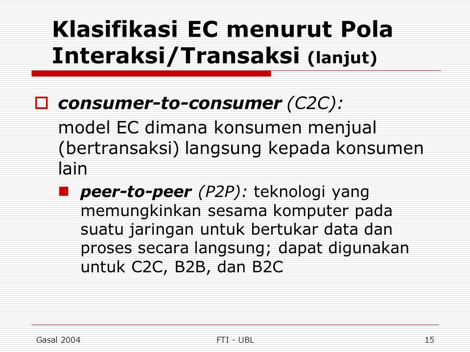 Gasal 2004FTI - UBL15 Klasifikasi EC menurut Pola Interaksi/Transaksi (lanjut)  consumer-to-consumer (C2C): model EC dimana konsumen menjual (bertran