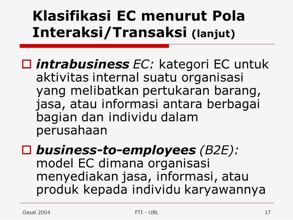 Gasal 2004FTI - UBL17 Klasifikasi EC menurut Pola Interaksi/Transaksi (lanjut)  intrabusiness EC: kategori EC untuk aktivitas internal suatu organisa