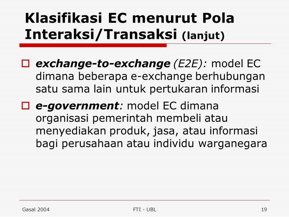 Gasal 2004FTI - UBL19 Klasifikasi EC menurut Pola Interaksi/Transaksi (lanjut)  exchange-to-exchange (E2E): model EC dimana beberapa e-exchange berhu