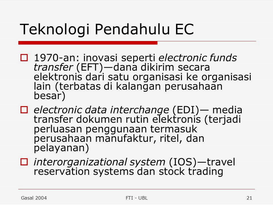 Gasal 2004FTI - UBL21 Teknologi Pendahulu EC  1970-an: inovasi seperti electronic funds transfer (EFT)—dana dikirim secara elektronis dari satu organ