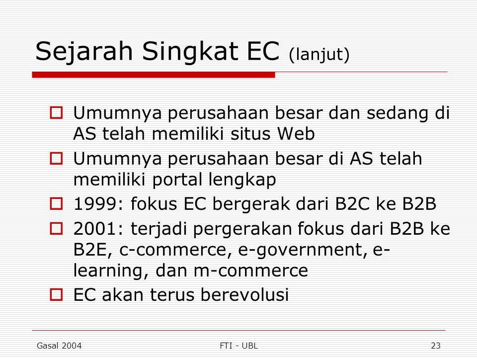 Gasal 2004FTI - UBL23 Sejarah Singkat EC (lanjut)  Umumnya perusahaan besar dan sedang di AS telah memiliki situs Web  Umumnya perusahaan besar di A