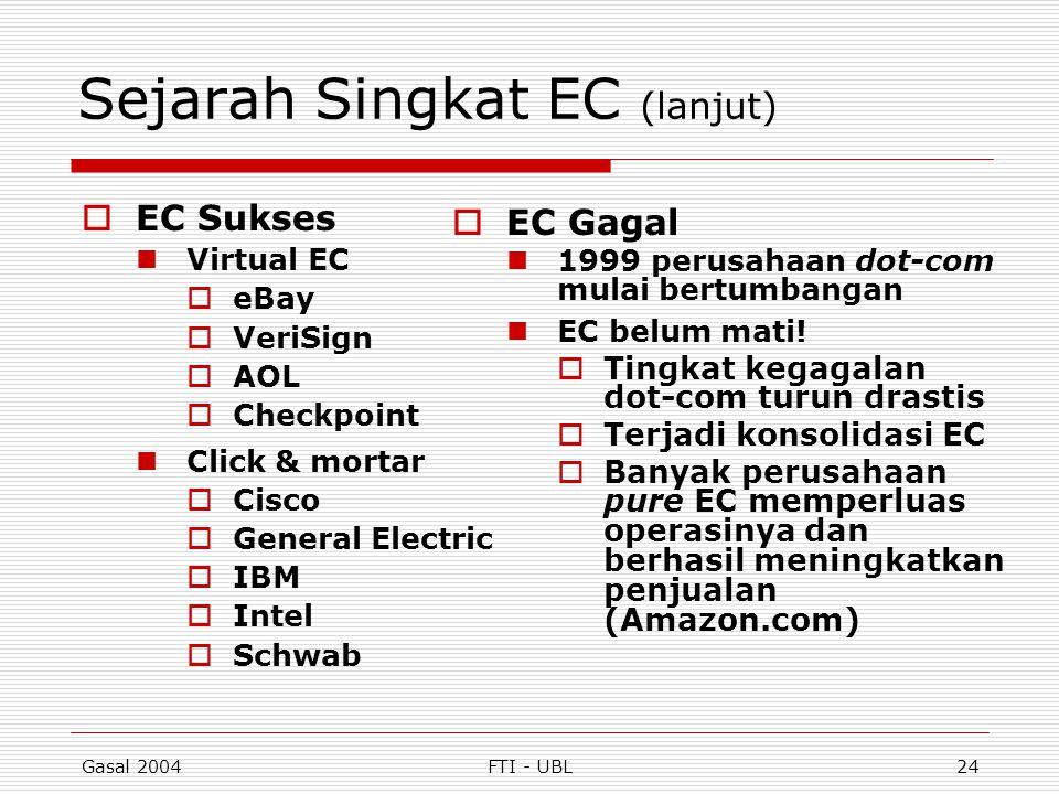 Gasal 2004FTI - UBL24 Sejarah Singkat EC (lanjut)  EC Sukses Virtual EC  eBay  VeriSign  AOL  Checkpoint Click & mortar  Cisco  General Electri