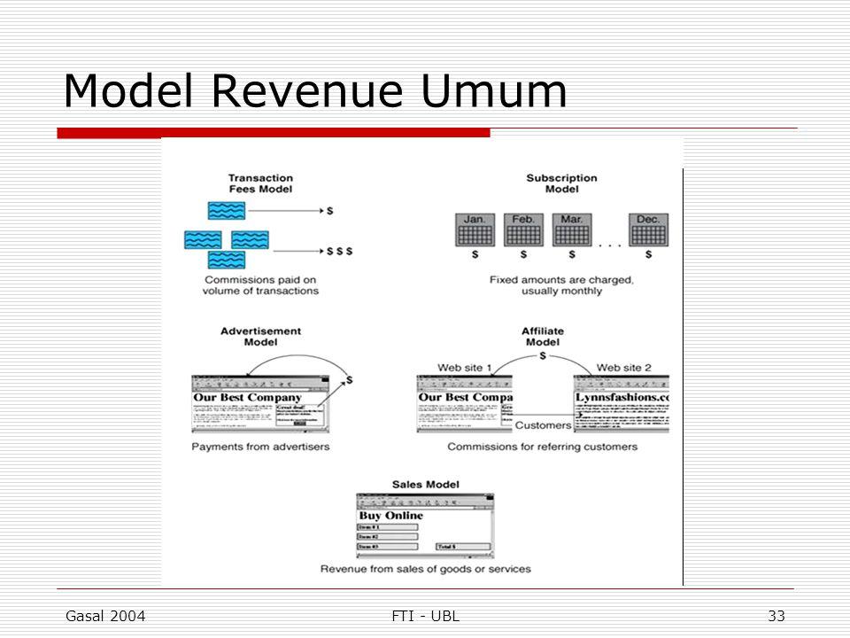 Gasal 2004FTI - UBL33 Model Revenue Umum