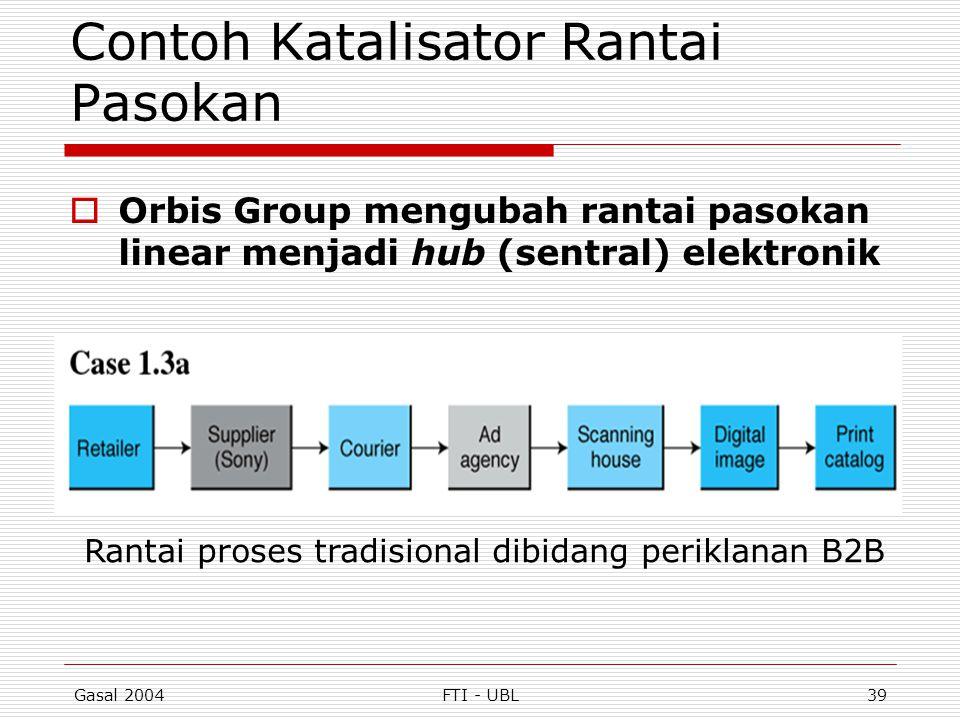 Gasal 2004FTI - UBL39 Contoh Katalisator Rantai Pasokan  Orbis Group mengubah rantai pasokan linear menjadi hub (sentral) elektronik Rantai proses tr