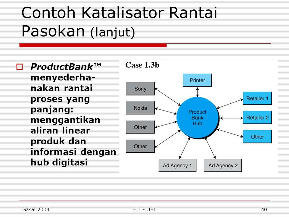 Gasal 2004FTI - UBL40 Contoh Katalisator Rantai Pasokan (lanjut)  ProductBank™ menyederha- nakan rantai proses yang panjang: menggantikan aliran line