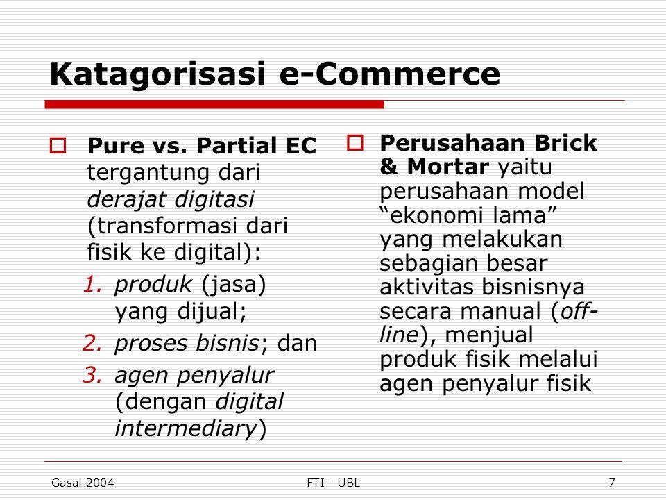Gasal 2004FTI - UBL8 Kategorisasi e-Commerce (lanjut)  Perusahaan Virtual (pure- play) semua aktivitas bisnis dilakukan online  Perusahaan Click & Mortar melakukan aktivitas EC, tetapi aktivitas bisnis utama dilakukan di dunia fisik  Pasar elektronik (e-marketplace) pasar online dimana pembeli dan penjual bertemu untuk bertukar produk, jasa, uang, atau informasi