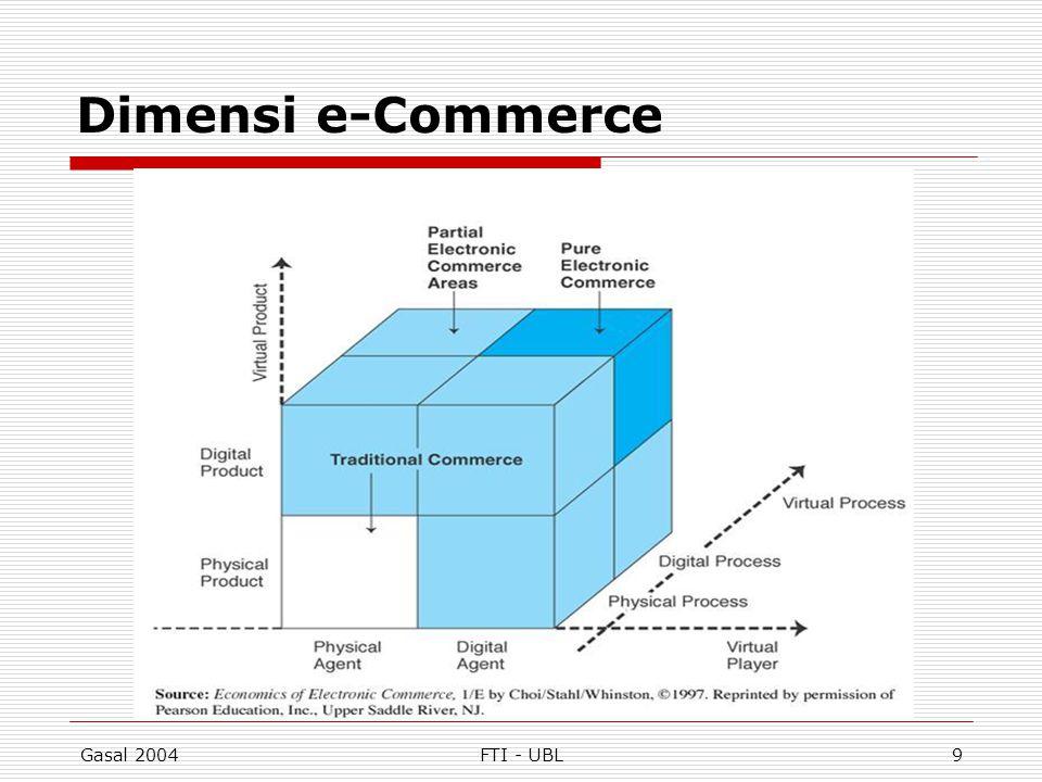 Gasal 2004FTI - UBL10 Struktur dan Klasifikasi e-Commerce  Dua tipe umum e-commerce: business-to-consumer (B2C) : transaksi online terjadi antara perusahaan dengan konsumen individual  e-tailing: ritel online, biasanya B2C business-to-business (B2B): perusahaan melakukan transaksi online dengan perusahaan lain.