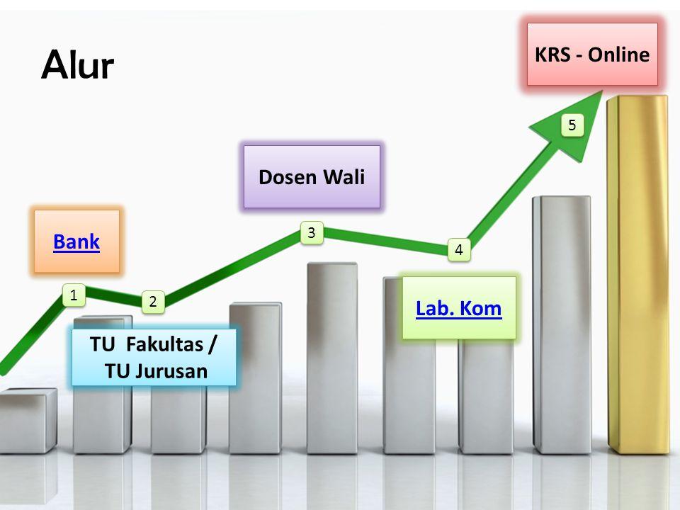Alur Bank TU Fakultas / TU Jurusan TU Fakultas / TU Jurusan Dosen Wali Lab. Kom KRS - Online KRS - Online 1 1 2 2 3 3 4 4 5 5