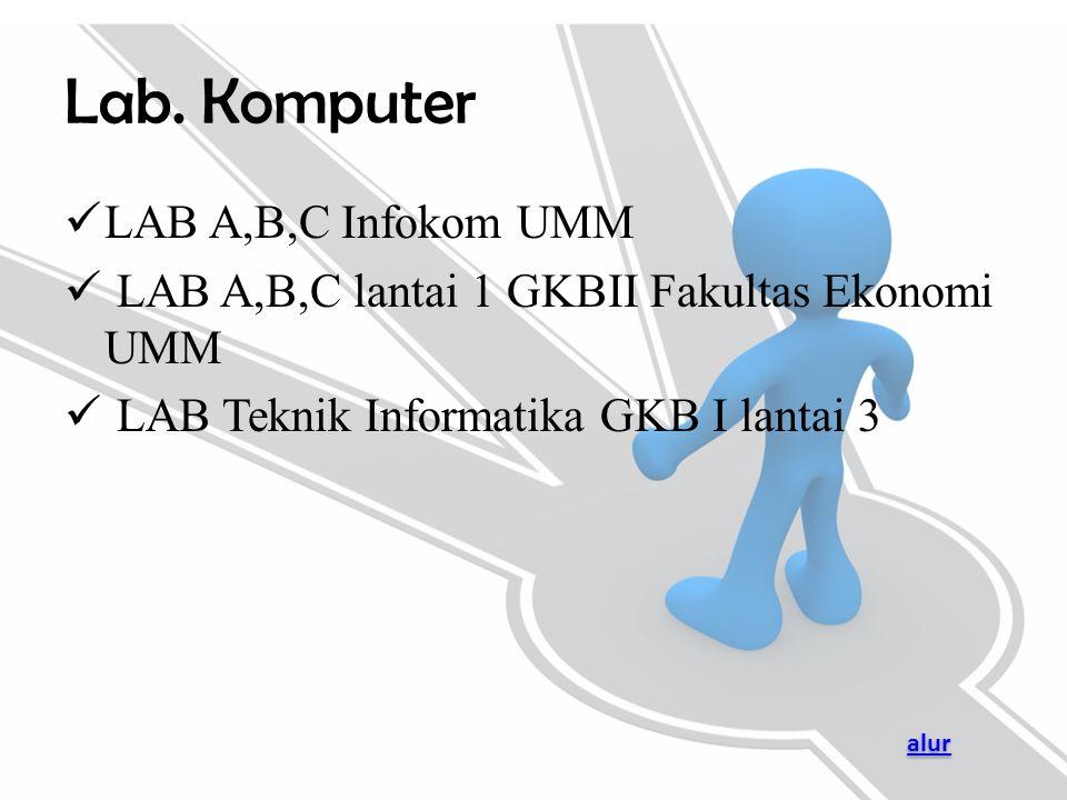 Lab. Komputer LAB A,B,C Infokom UMM LAB A,B,C lantai 1 GKBII Fakultas Ekonomi UMM LAB Teknik Informatika GKB I lantai 3 alur