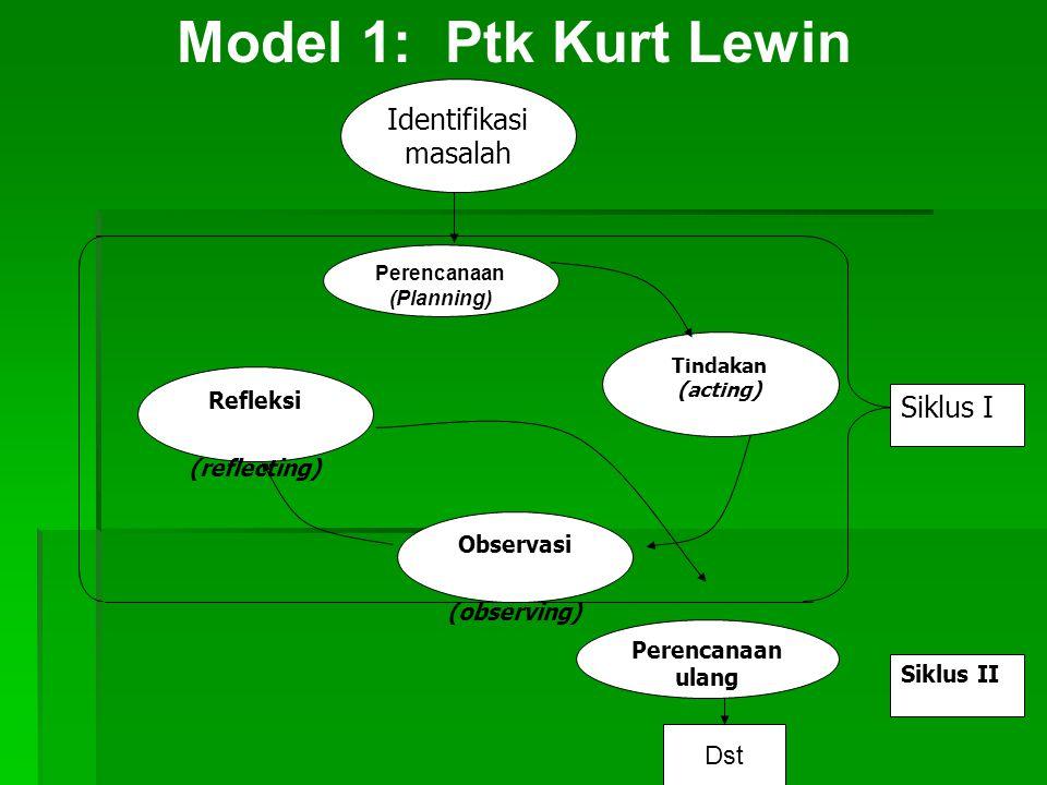 MODEL PTK  Model Kurt Lewin  Model Kemmis dan Mc Taggart  Model John Elliot  Model Dave Ebbutt.