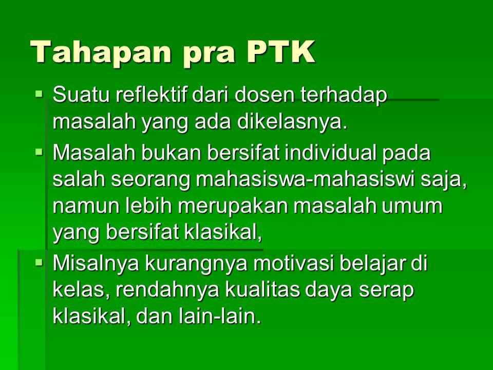 PRA PTK 1.Identifikasi masalah 2.Analisis masalah 3.Rumusan masalah 4.Rumusan hipotesis tindakan