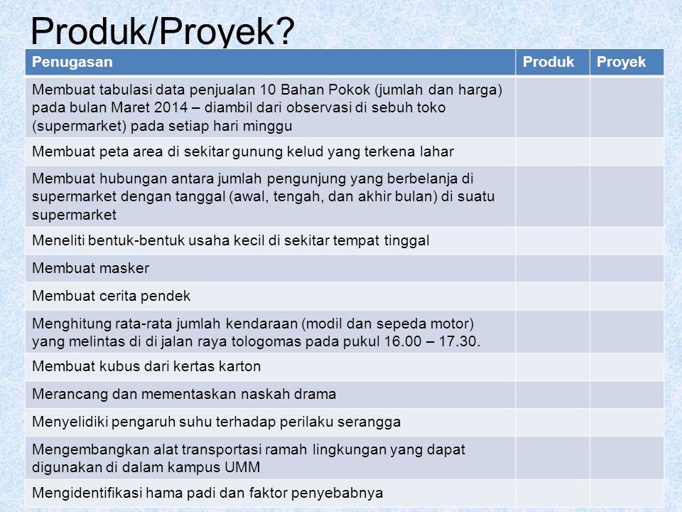 Produk/Proyek? PenugasanProdukProyek Membuat tabulasi data penjualan 10 Bahan Pokok (jumlah dan harga) pada bulan Maret 2014 – diambil dari observasi