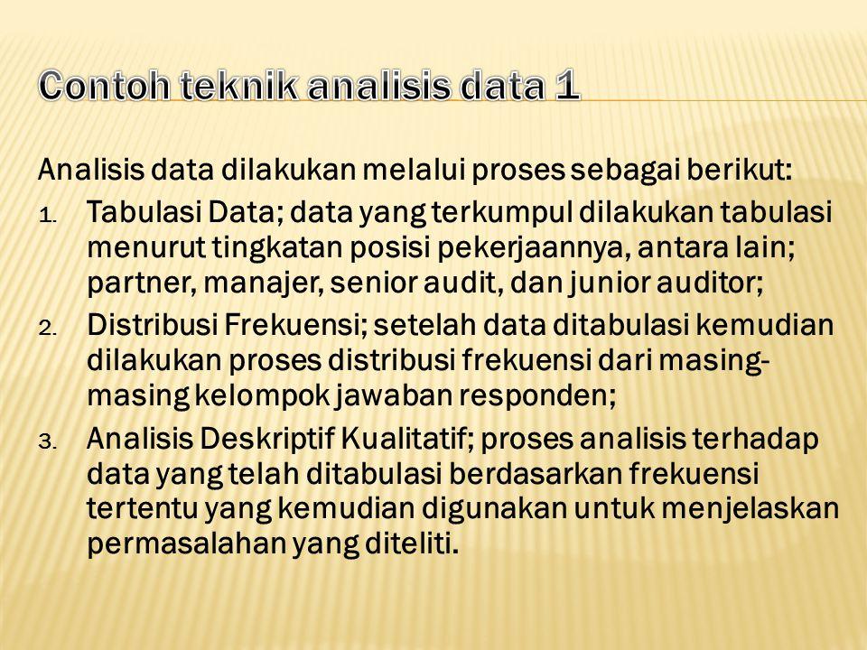 Analisis data dilakukan melalui proses sebagai berikut: 1. Tabulasi Data; data yang terkumpul dilakukan tabulasi menurut tingkatan posisi pekerjaannya