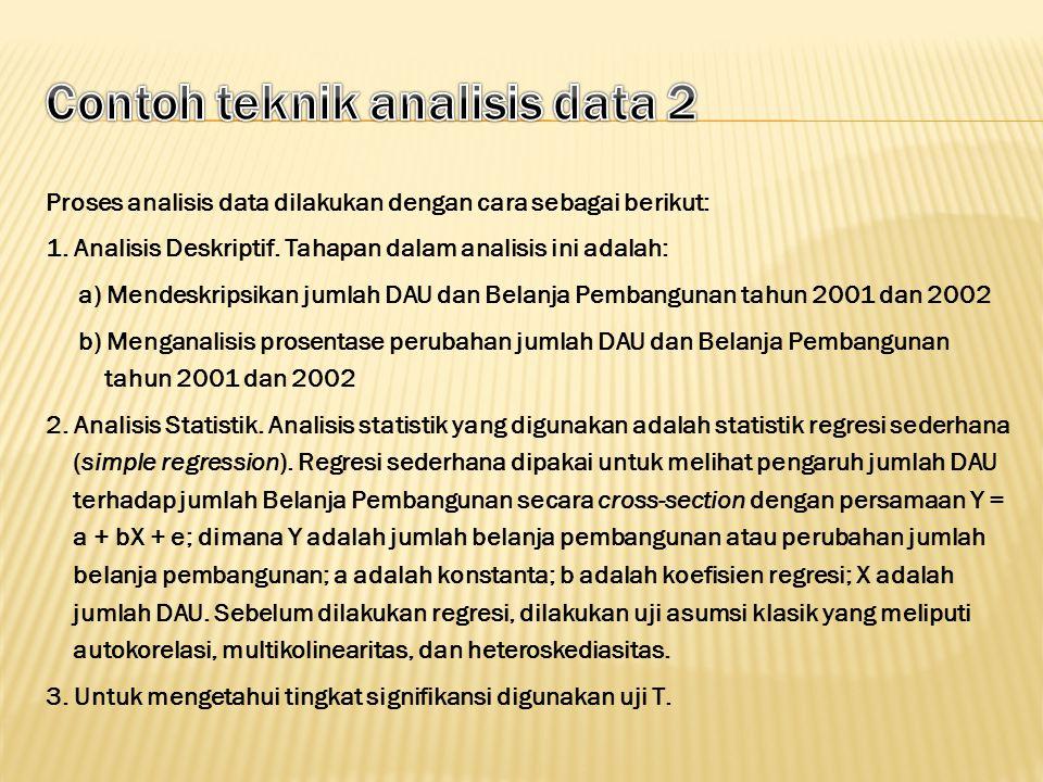 Proses analisis data dilakukan dengan cara sebagai berikut: 1. Analisis Deskriptif. Tahapan dalam analisis ini adalah: a) Mendeskripsikan jumlah DAU d