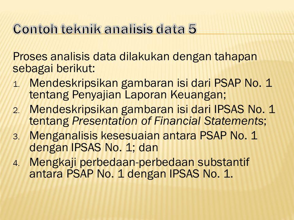 Proses analisis data dilakukan dengan tahapan sebagai berikut: 1. Mendeskripsikan gambaran isi dari PSAP No. 1 tentang Penyajian Laporan Keuangan; 2.