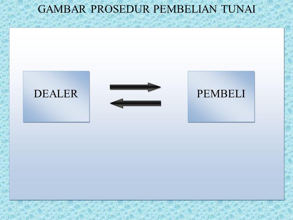 PEMBELI DEALER GAMBAR PROSEDUR PEMBELIAN TUNAI