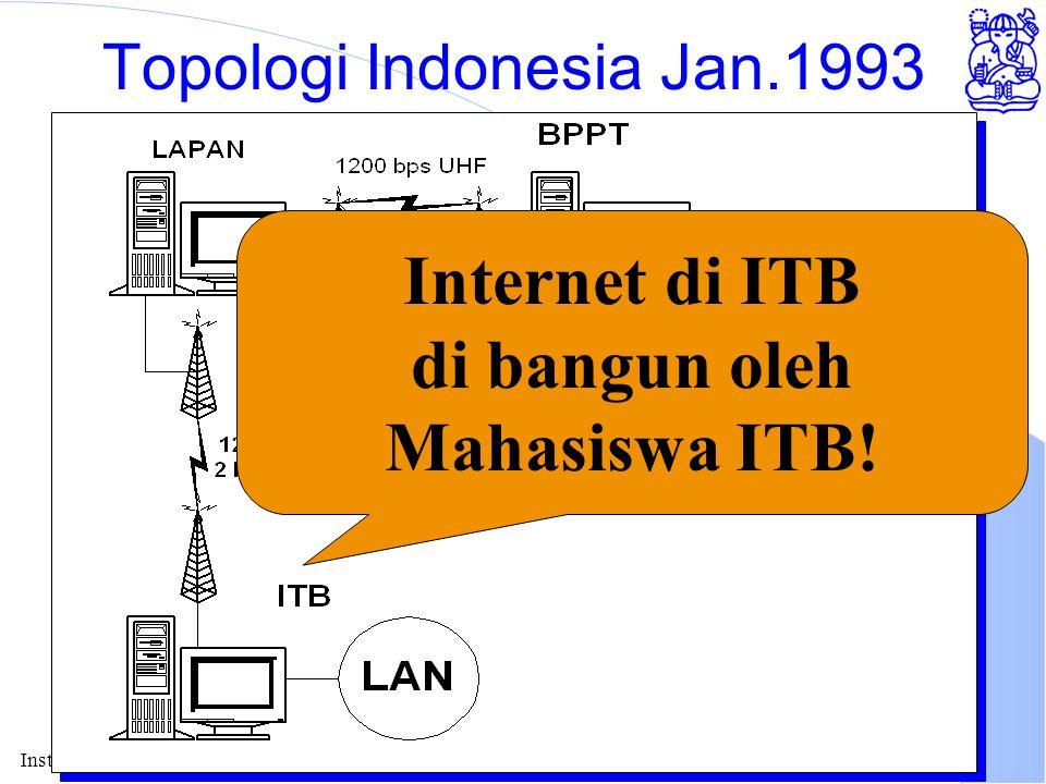 Institute of Technology Bandung Topologi Indonesia Jan.1993 Internet di ITB di bangun oleh Mahasiswa ITB!