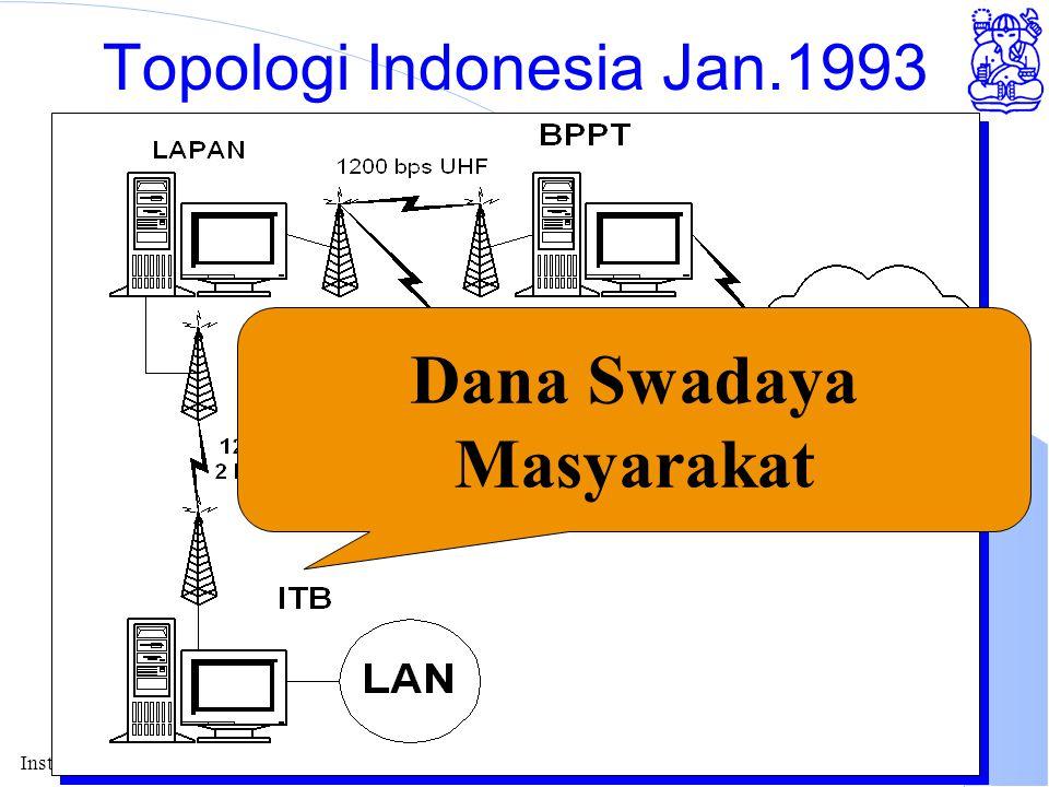 Institute of Technology Bandung Topologi Indonesia Jan.1993 Dana Swadaya Masyarakat