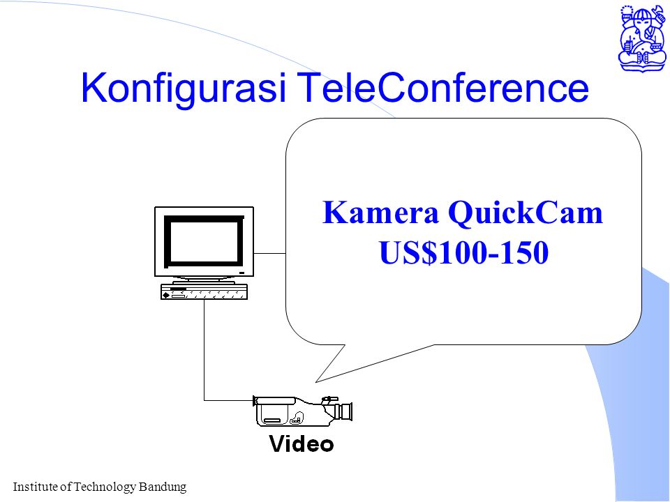 Institute of Technology Bandung Konfigurasi TeleConference Kamera QuickCam US$100-150
