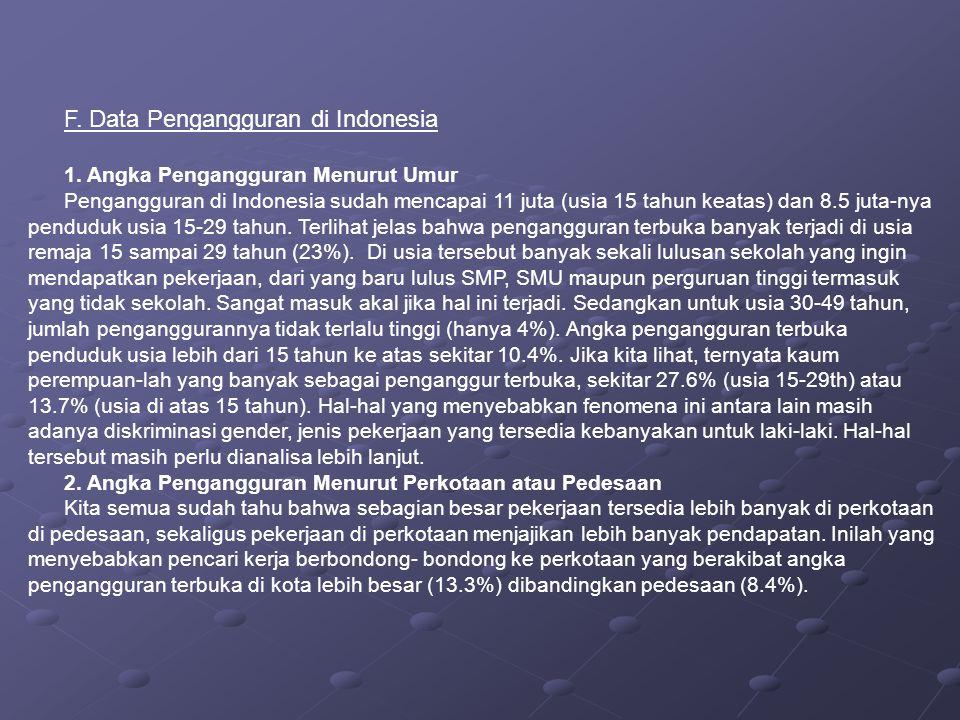 Tabel 1 Pengangguran menurut umur di Indonesia Golongan UmurLaki-laki (ribuan)Perempuan (rbuan)Jumlah (ribuan) 15-24271220714783 25-34317133506521 35-44304735426589 45-54263125775208 55+325121155366 JUMLAH148121365528467 Sumber : Sakernas, DPR 2003 (Usman, 2004)