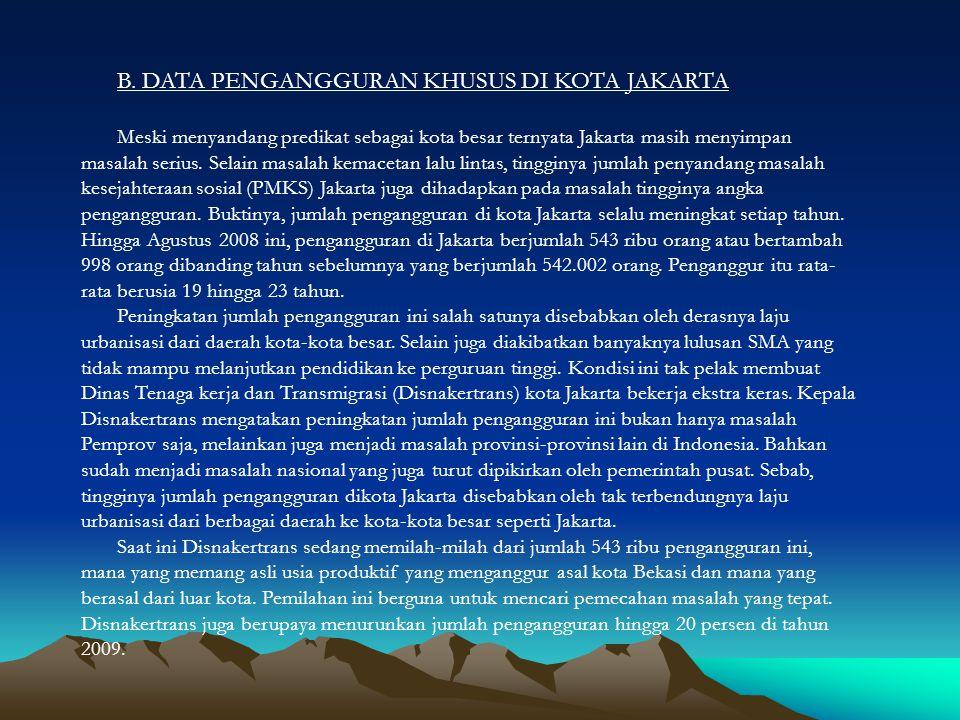B. DATA PENGANGGURAN KHUSUS DI KOTA JAKARTA Meski menyandang predikat sebagai kota besar ternyata Jakarta masih menyimpan masalah serius. Selain masal