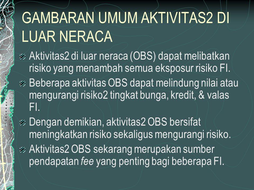 GAMBARAN UMUM AKTIVITAS2 DI LUAR NERACA Aktivitas2 di luar neraca (OBS) dapat melibatkan risiko yang menambah semua eksposur risiko FI.