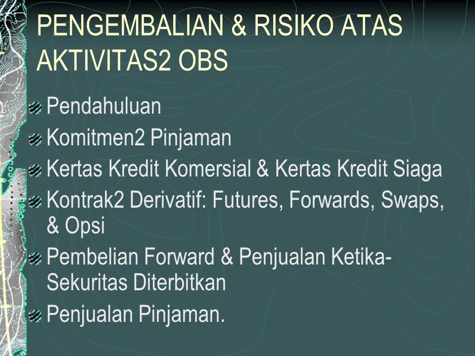 PENGEMBALIAN & RISIKO ATAS AKTIVITAS2 OBS Pendahuluan Komitmen2 Pinjaman Kertas Kredit Komersial & Kertas Kredit Siaga Kontrak2 Derivatif: Futures, Forwards, Swaps, & Opsi Pembelian Forward & Penjualan Ketika- Sekuritas Diterbitkan Penjualan Pinjaman.