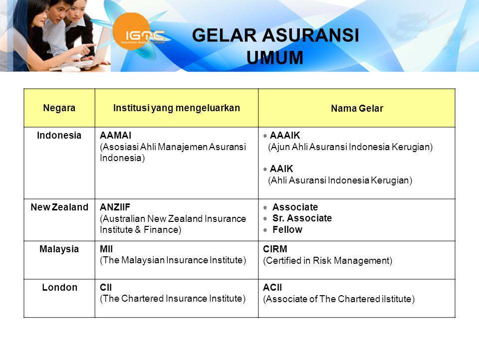 GELAR ASURANSI UMUM NegaraInstitusi yang mengeluarkanNama Gelar IndonesiaAAMAI (Asosiasi Ahli Manajemen Asuransi Indonesia)  AAAIK (Ajun Ahli Asurans