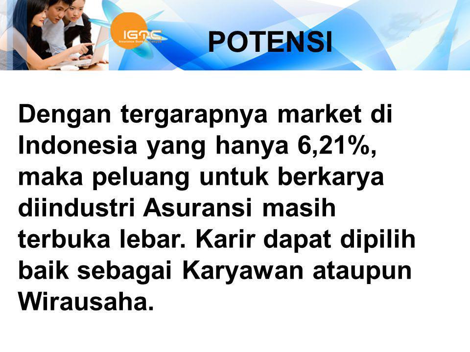 POTENSI Dengan tergarapnya market di Indonesia yang hanya 6,21%, maka peluang untuk berkarya diindustri Asuransi masih terbuka lebar. Karir dapat dipi